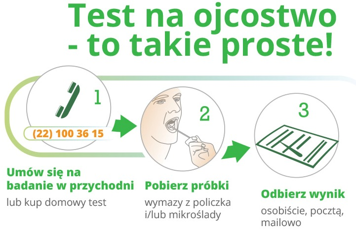 Testy na ojcostwo Warszawa
